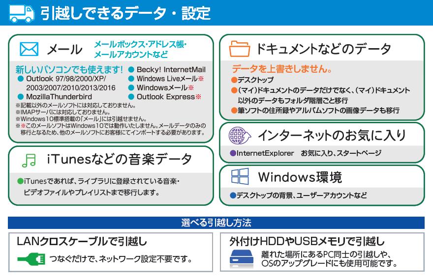 ファイナルパソコンデータ引越し Win10特別版製品説明