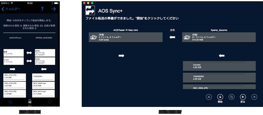 AOS Sync+(エーオーエス シンク プラス)製品説明