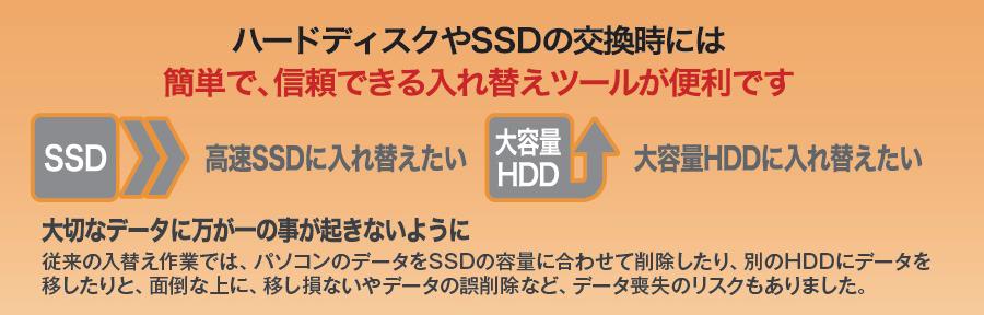 ファイナルハードディスク/SSD入れ替え15plus製品説明