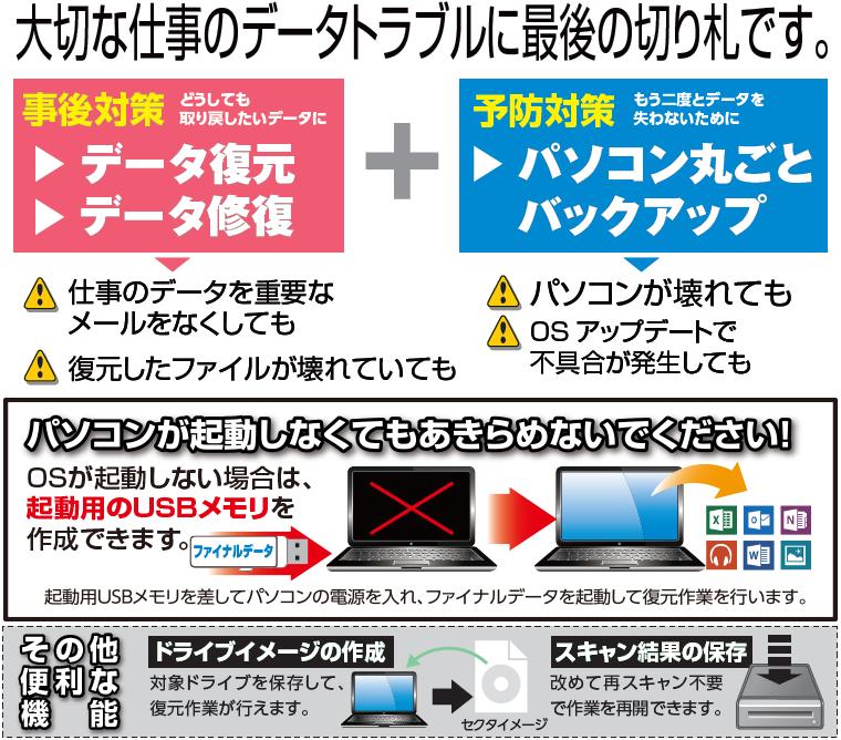 ファイナルデータ11plus 復元+Office修復製品説明